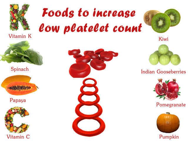 Decreases Blood Platelets: how to Increase